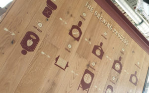 graphic print to wooden wall